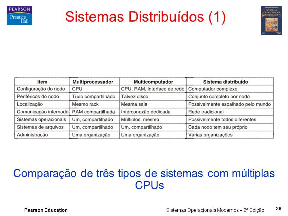 Sistemas Distribuídos (1)