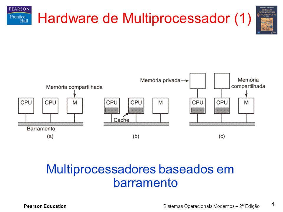 Hardware de Multiprocessador (1)