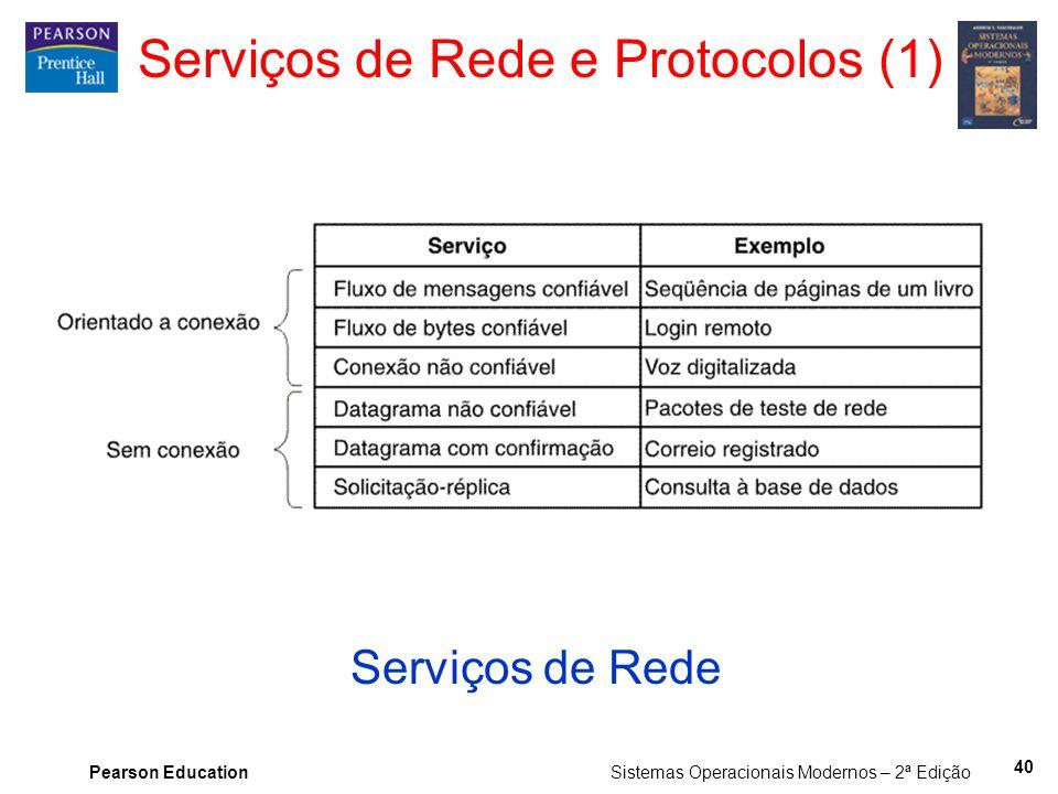 Serviços de Rede e Protocolos (1)