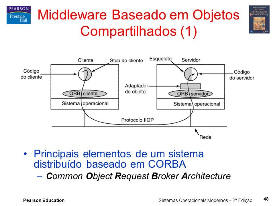 Middleware Baseado em Objetos Compartilhados (1)