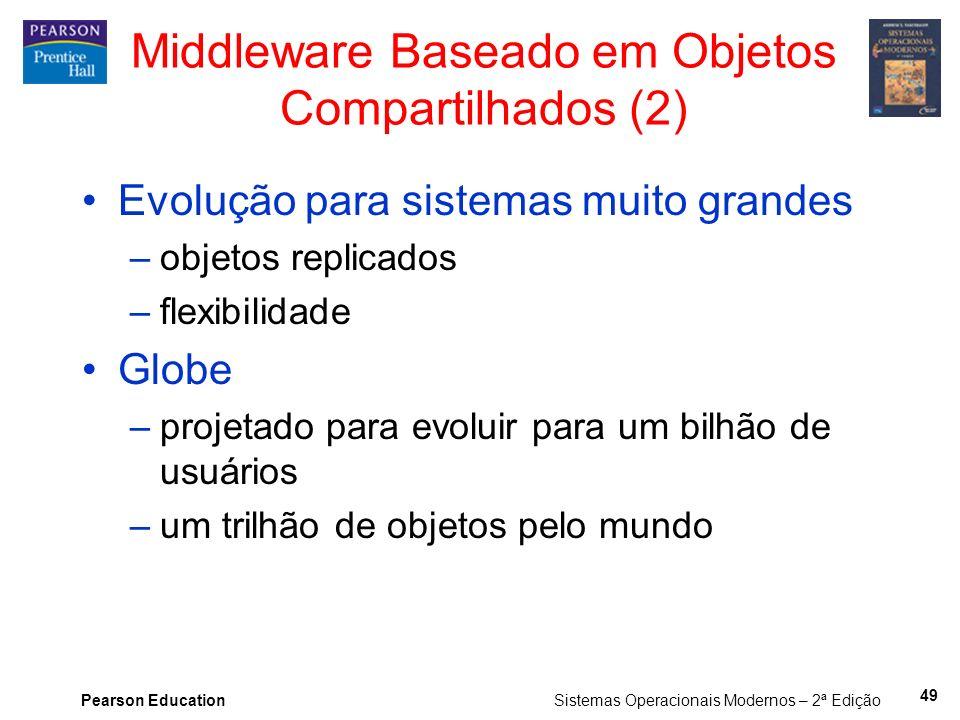 Middleware Baseado em Objetos Compartilhados (2)