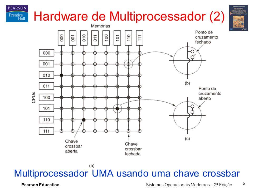 Hardware de Multiprocessador (2)