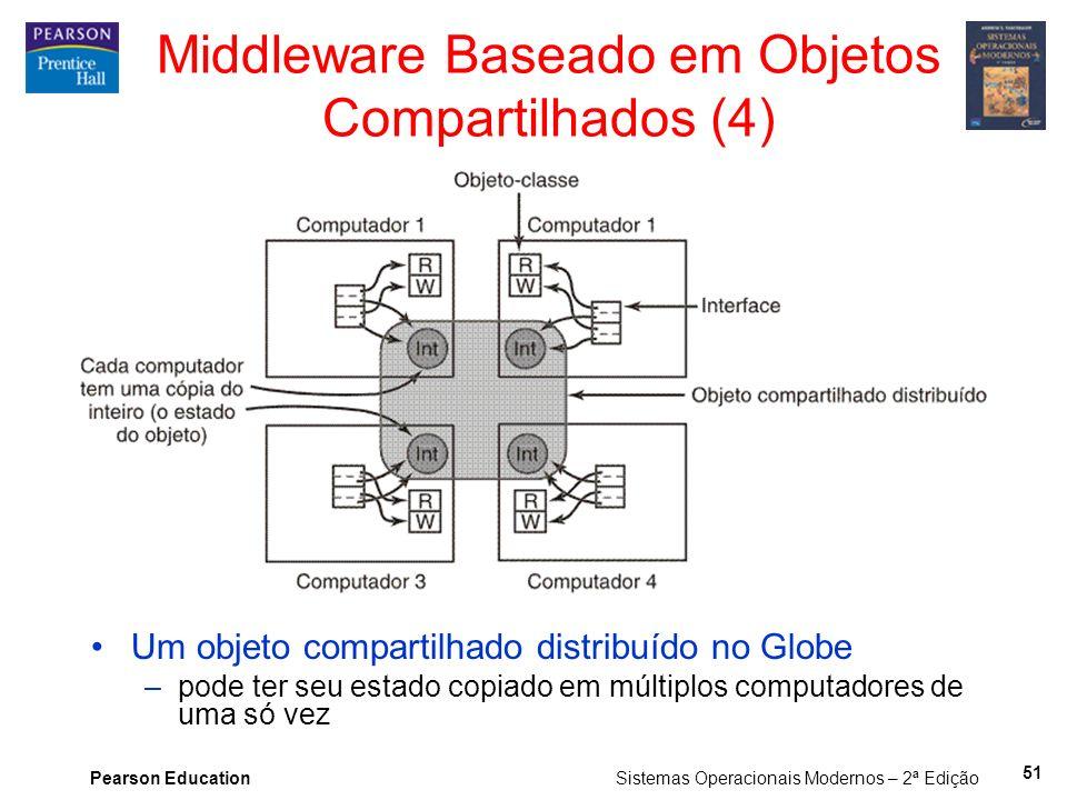 Middleware Baseado em Objetos Compartilhados (4)