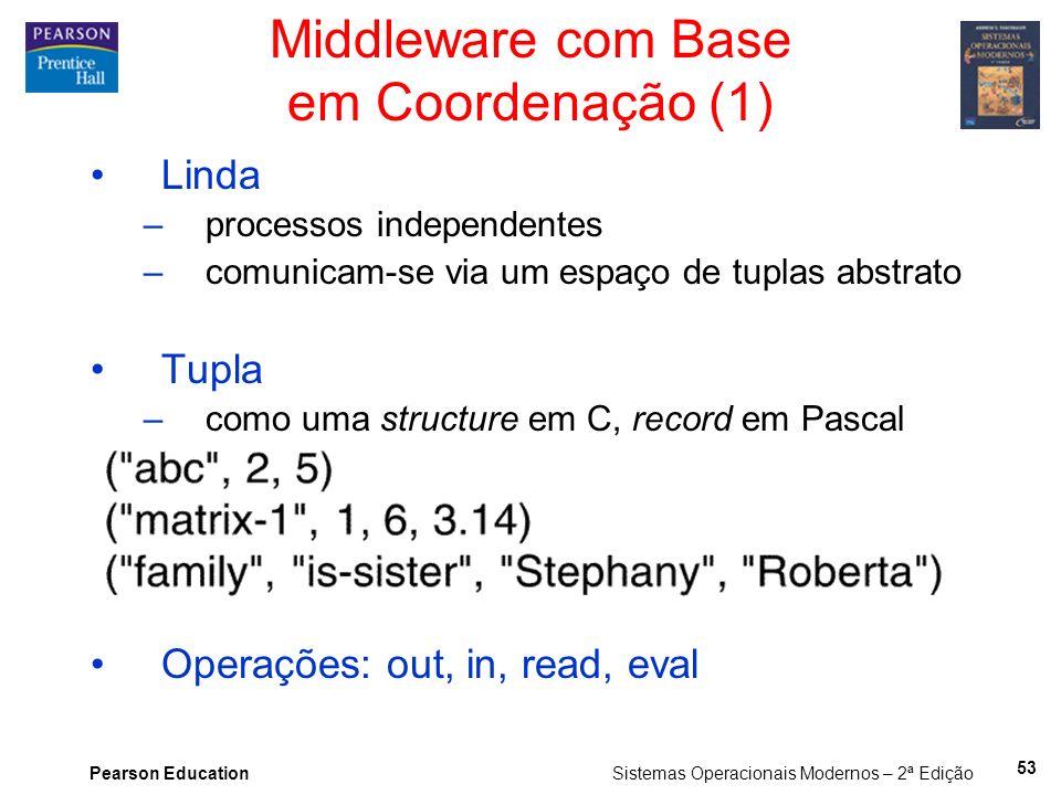 Middleware com Base em Coordenação (1)