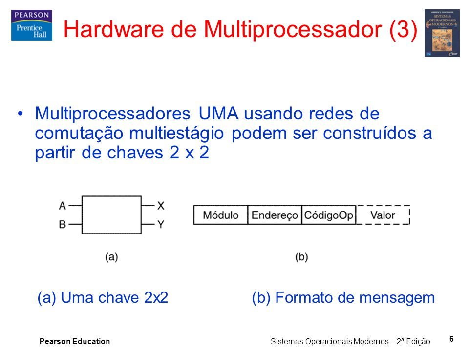 Hardware de Multiprocessador (3)
