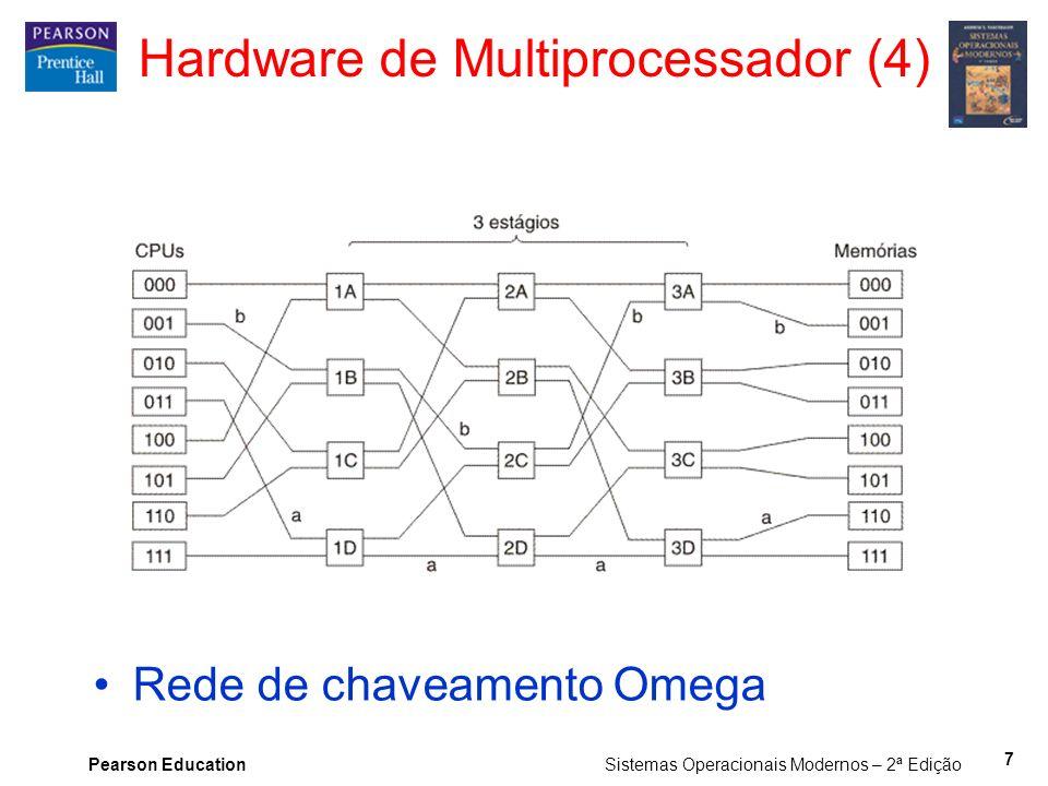 Hardware de Multiprocessador (4)