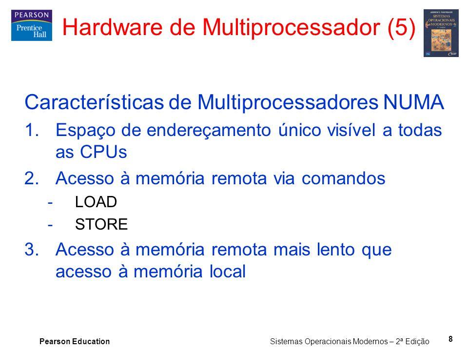 Hardware de Multiprocessador (5)