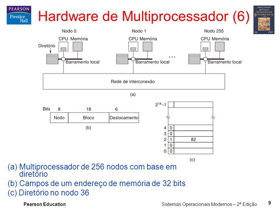 Hardware de Multiprocessador (6)