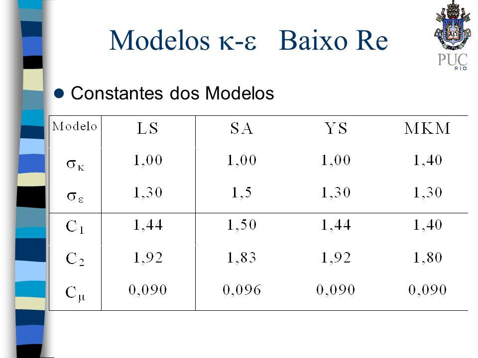 Modelos - Baixo Re Constantes dos Modelos