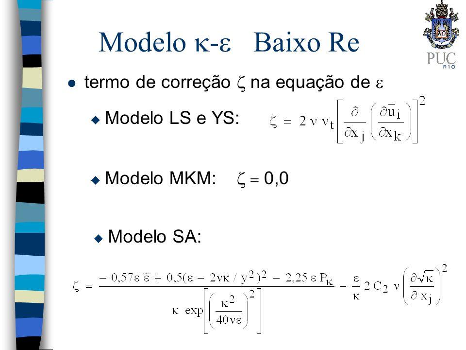 Modelo - Baixo Re termo de correção z na equação de 