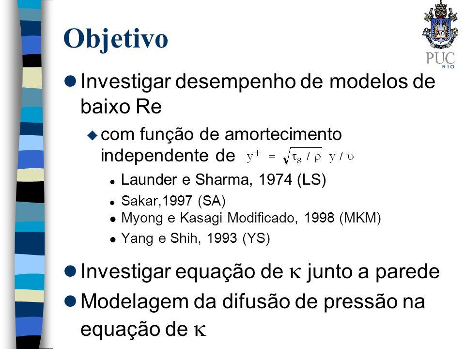 Objetivo Investigar desempenho de modelos de baixo Re