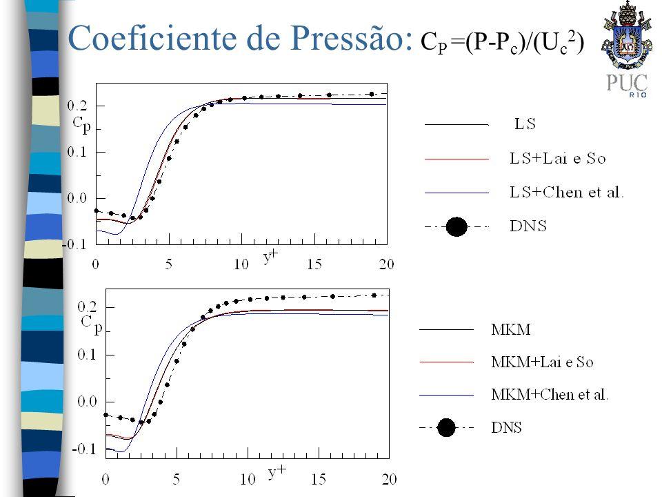 Coeficiente de Pressão:
