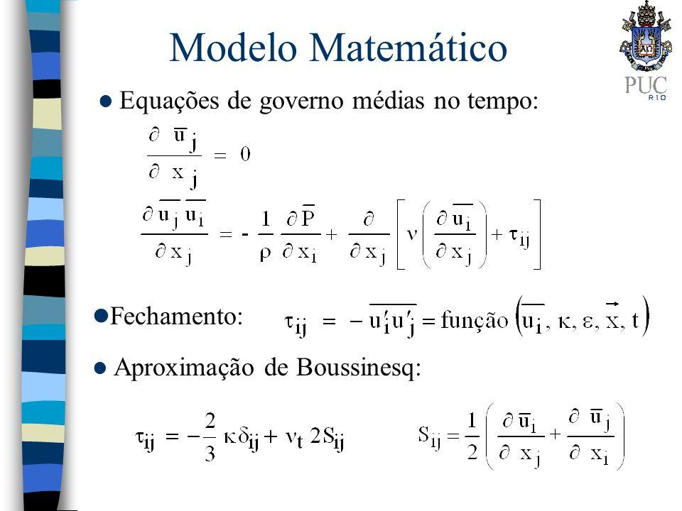Modelo Matemático Fechamento: Equações de governo médias no tempo: