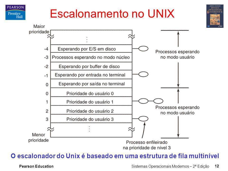 O escalonador do Unix é baseado em uma estrutura de fila multinível