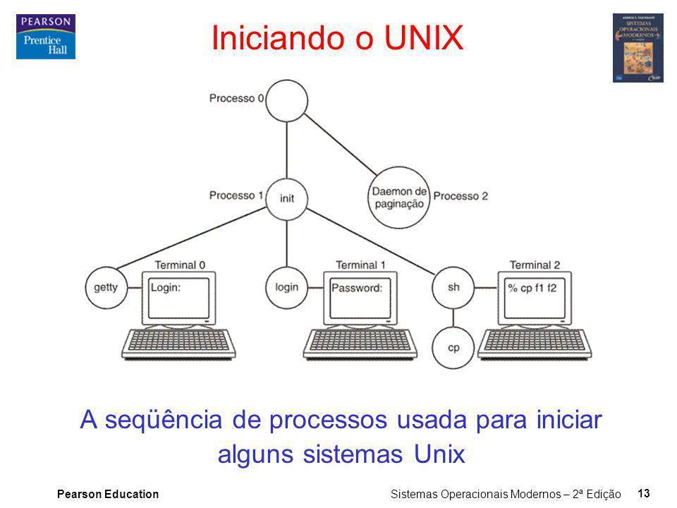 A seqüência de processos usada para iniciar