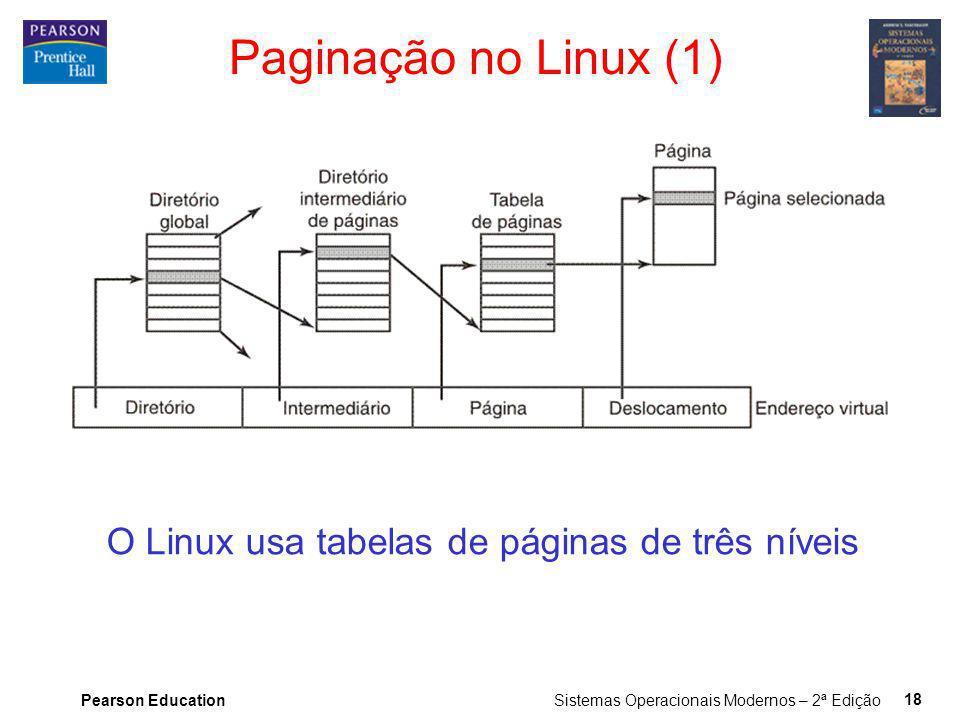 O Linux usa tabelas de páginas de três níveis