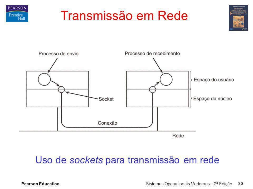 Uso de sockets para transmissão em rede
