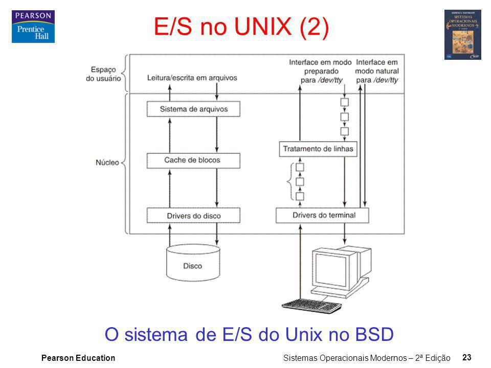 O sistema de E/S do Unix no BSD