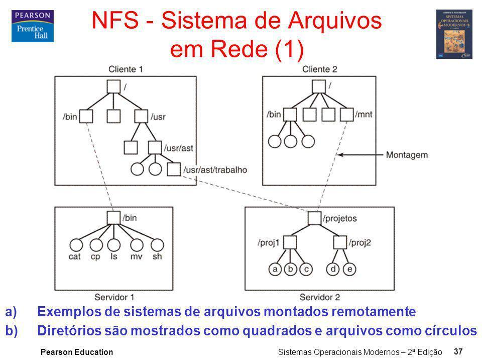 NFS - Sistema de Arquivos em Rede (1)