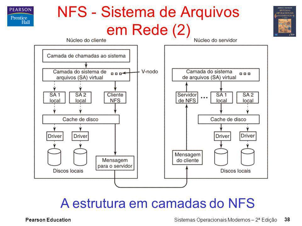 NFS - Sistema de Arquivos em Rede (2)