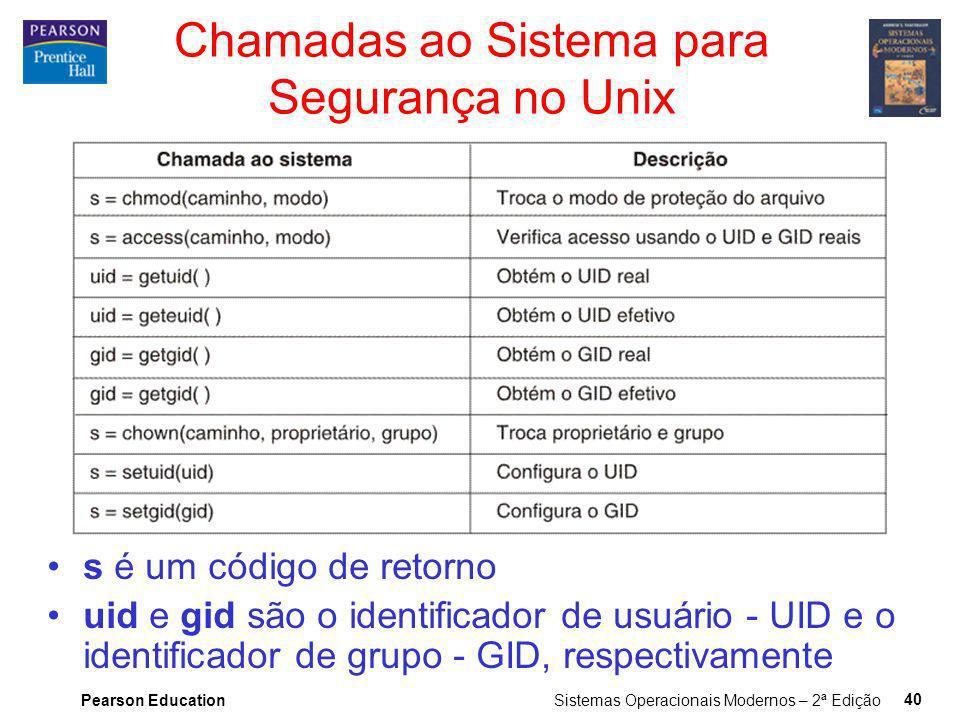 Chamadas ao Sistema para Segurança no Unix