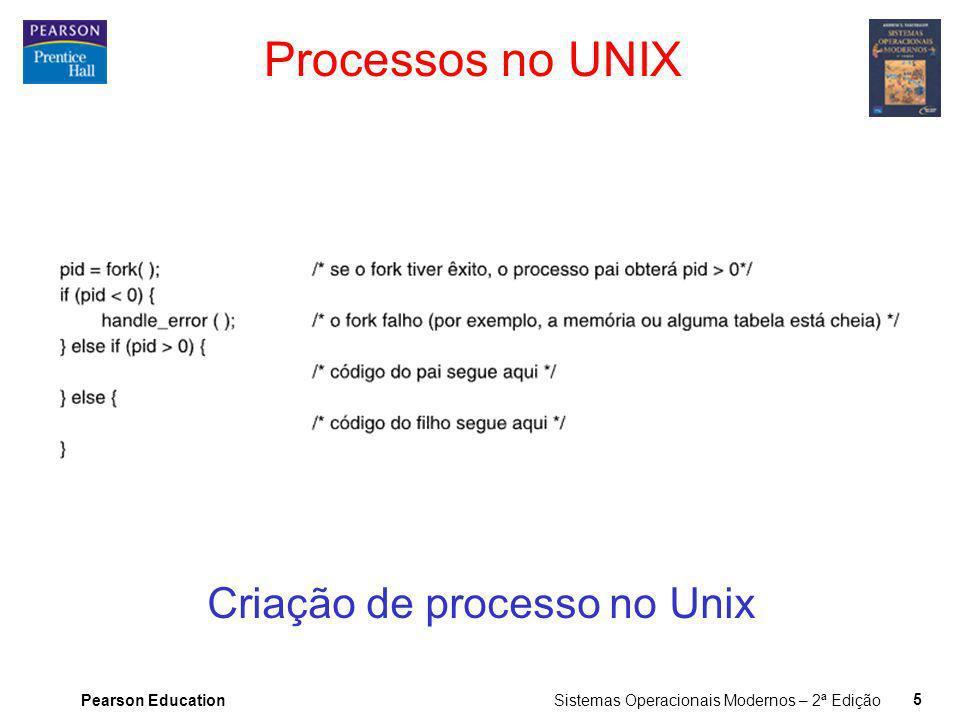Criação de processo no Unix