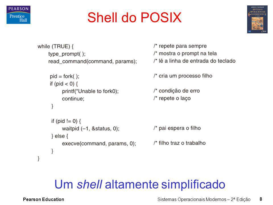 Um shell altamente simplificado