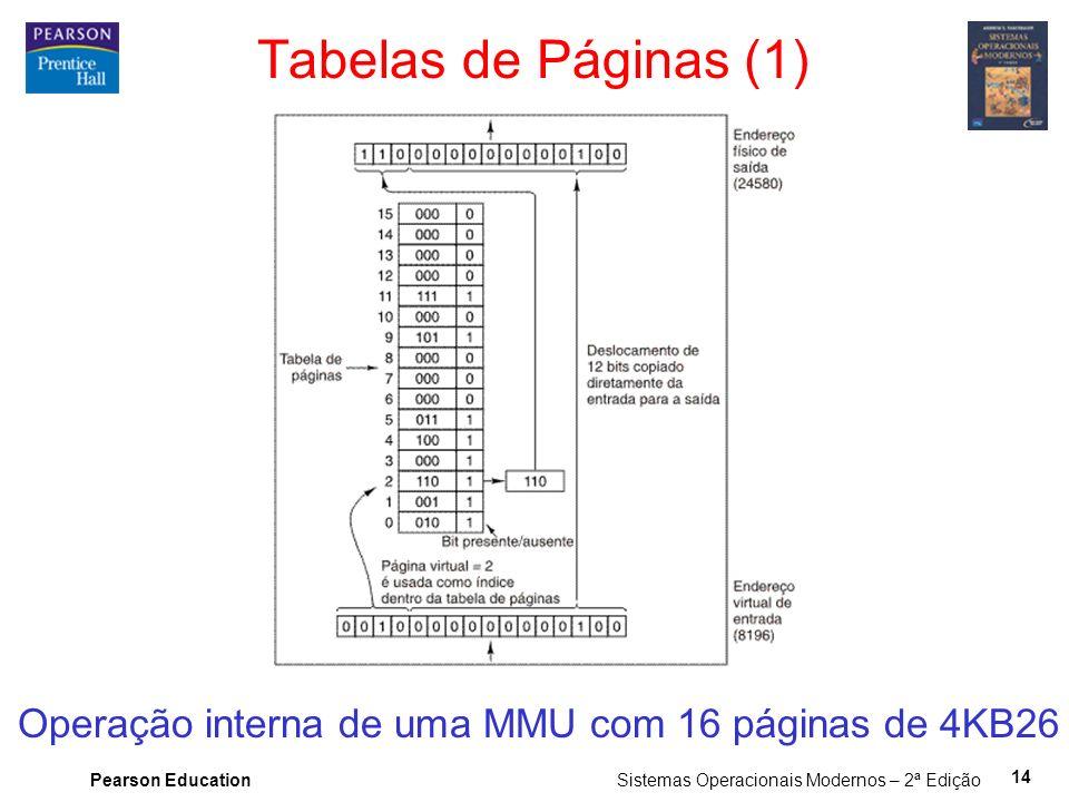 Tabelas de Páginas (1) Operação interna de uma MMU com 16 páginas de 4KB26