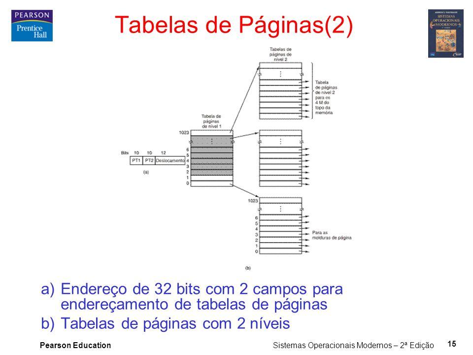 Tabelas de Páginas(2) Endereço de 32 bits com 2 campos para endereçamento de tabelas de páginas.