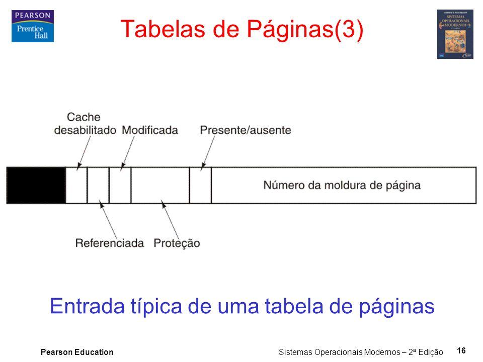 Entrada típica de uma tabela de páginas