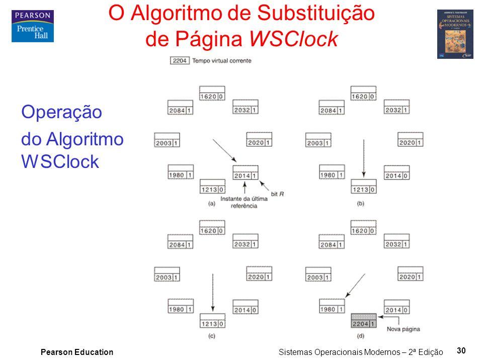 O Algoritmo de Substituição de Página WSClock