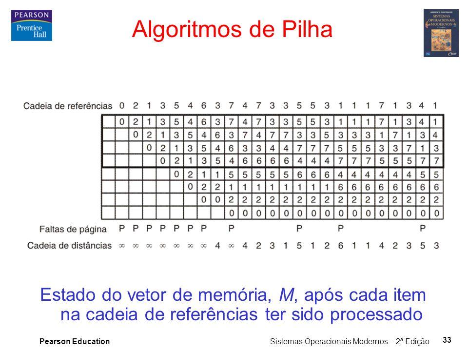 Algoritmos de Pilha Estado do vetor de memória, M, após cada item na cadeia de referências ter sido processado.