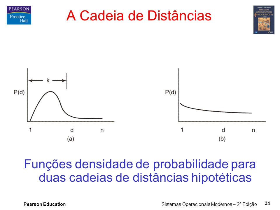 A Cadeia de Distâncias Funções densidade de probabilidade para duas cadeias de distâncias hipotéticas.