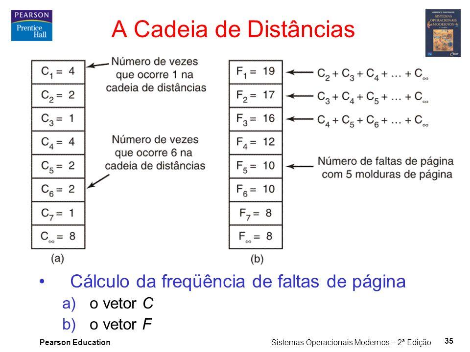 A Cadeia de Distâncias Cálculo da freqüência de faltas de página