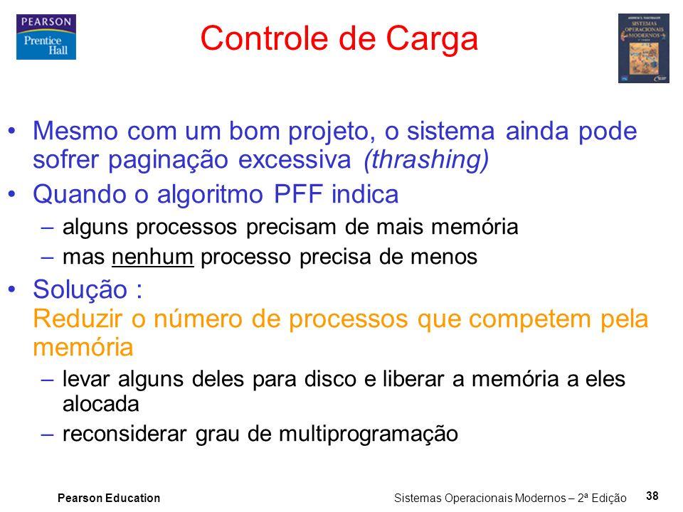 Controle de Carga Mesmo com um bom projeto, o sistema ainda pode sofrer paginação excessiva (thrashing)