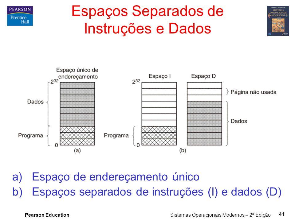 Espaços Separados de Instruções e Dados