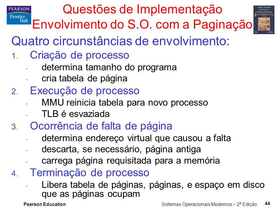 Questões de Implementação Envolvimento do S.O. com a Paginação