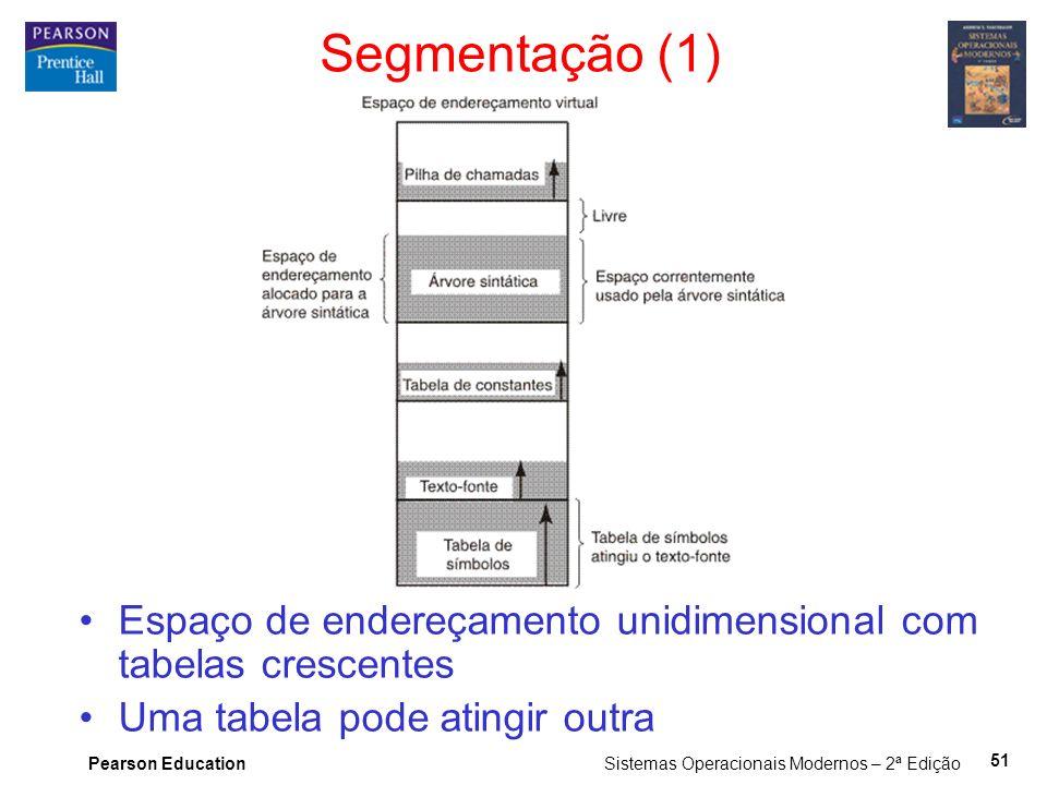 Segmentação (1) Espaço de endereçamento unidimensional com tabelas crescentes.