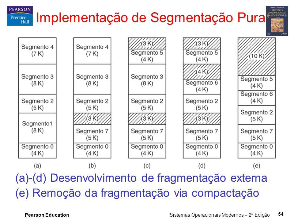 Implementação de Segmentação Pura