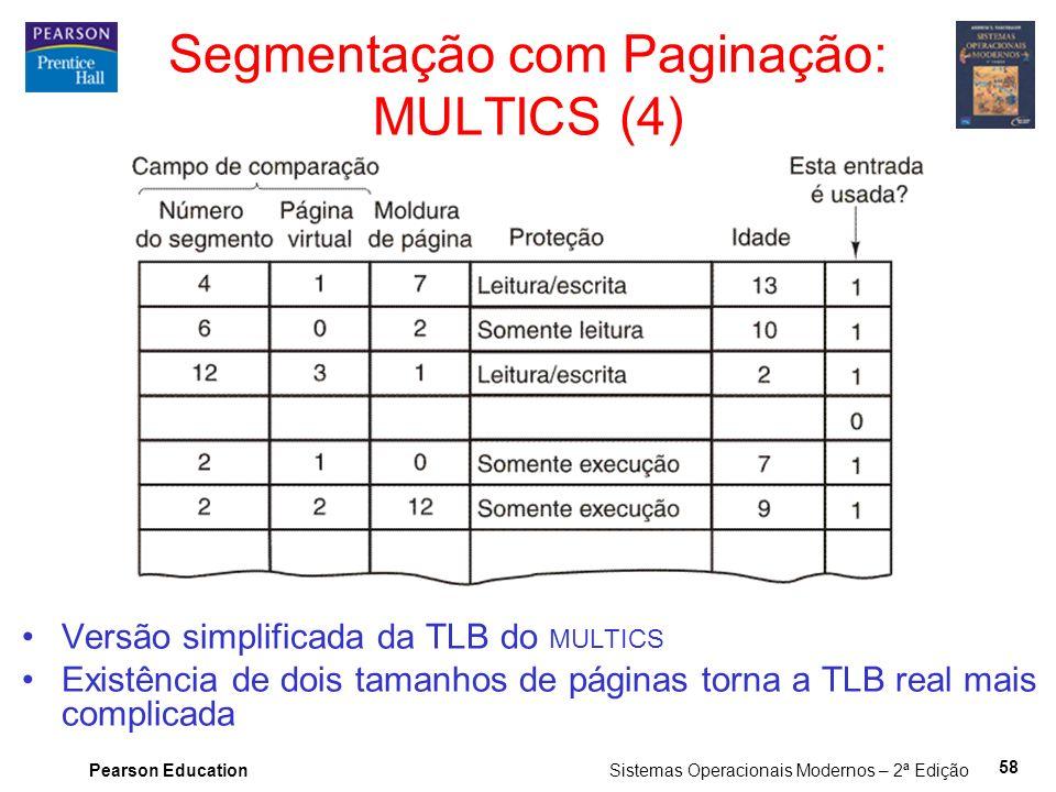 Segmentação com Paginação: MULTICS (4)