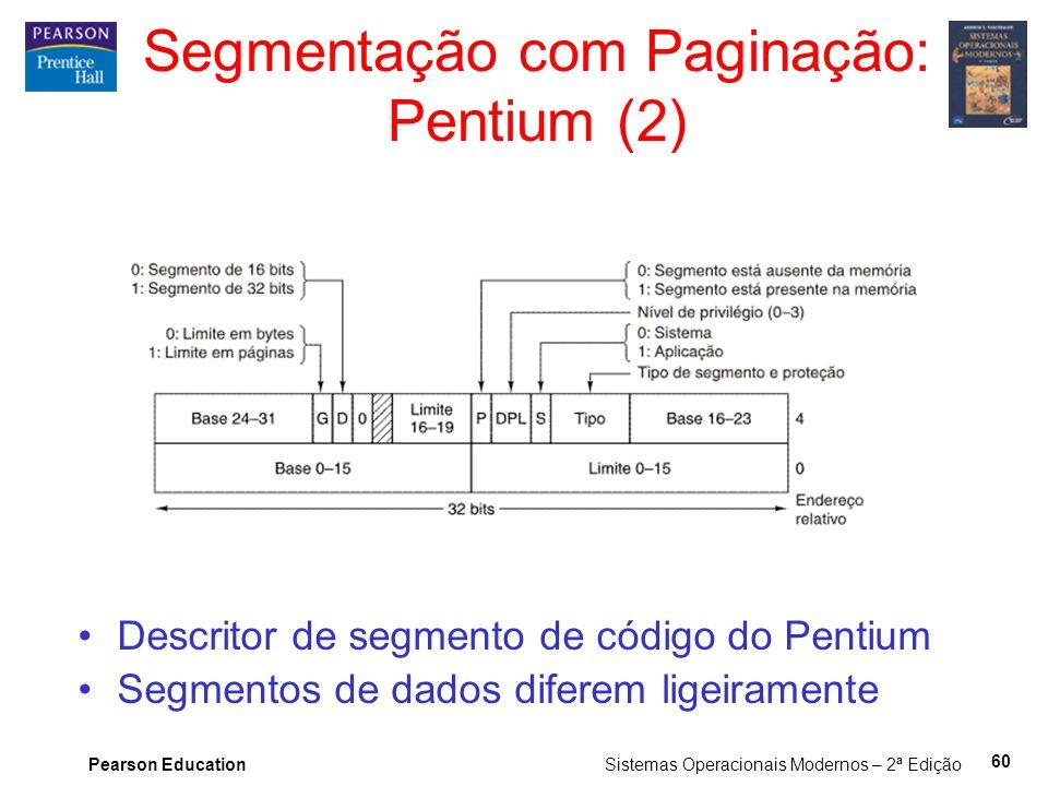 Segmentação com Paginação: Pentium (2)