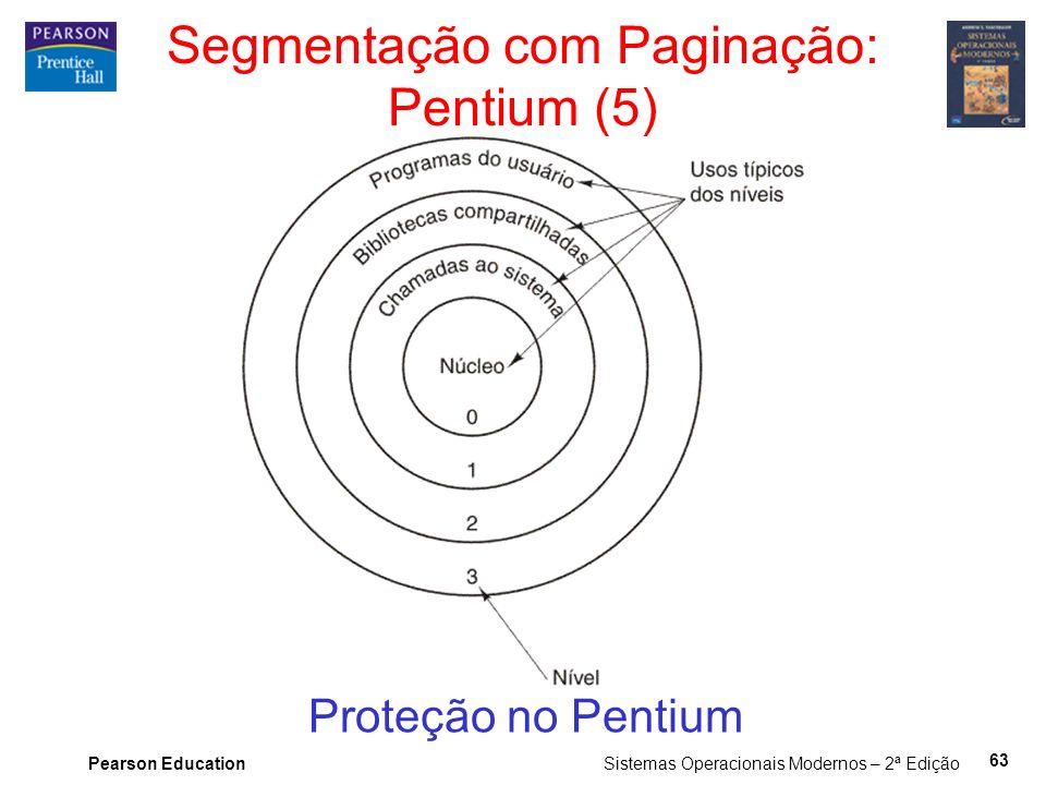 Segmentação com Paginação: Pentium (5)