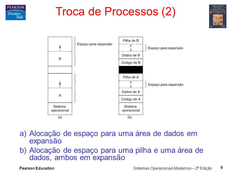 Troca de Processos (2) Alocação de espaço para uma área de dados em expansão.