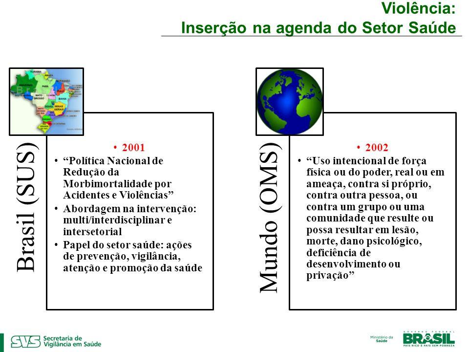 Inserção na agenda do Setor Saúde