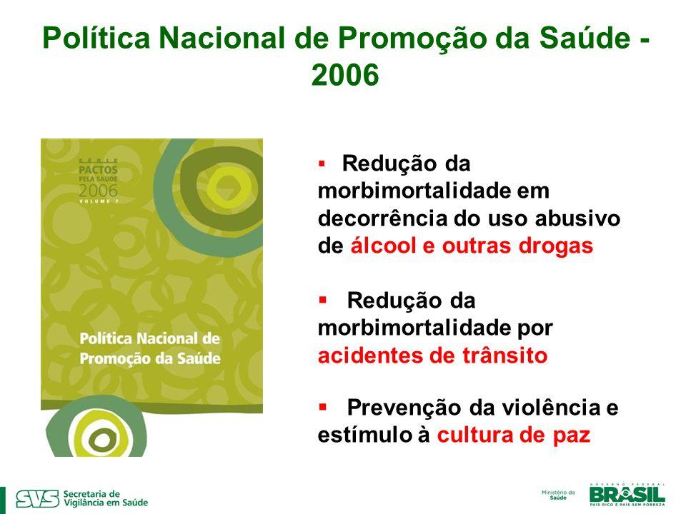Política Nacional de Promoção da Saúde - 2006