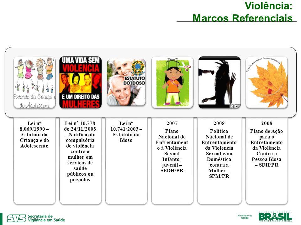 Violência: Marcos Referenciais