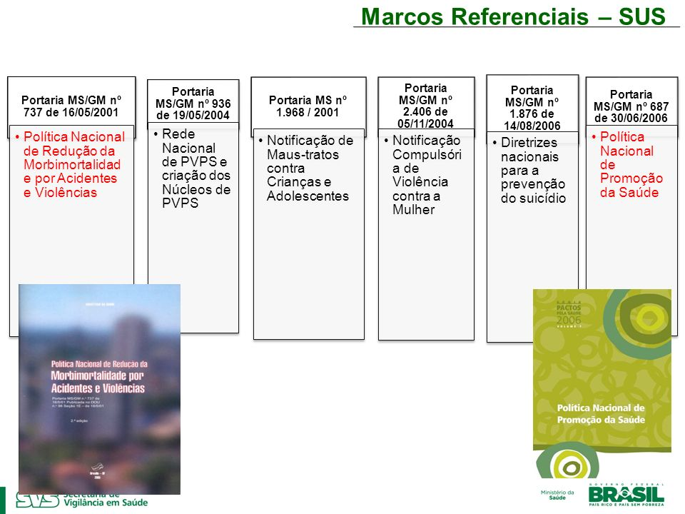 Marcos Referenciais – SUS