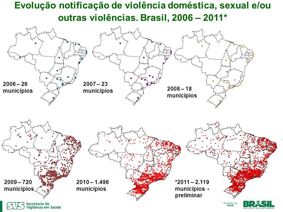 Evolução notificação de violência doméstica, sexual e/ou outras violências. Brasil, 2006 – 2011*
