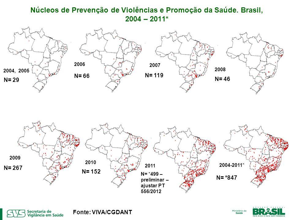 Núcleos de Prevenção de Violências e Promoção da Saúde