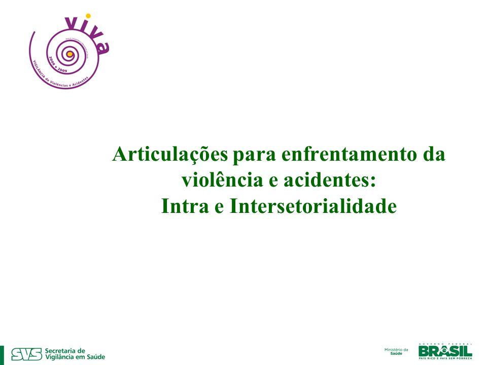 Articulações para enfrentamento da violência e acidentes: Intra e Intersetorialidade